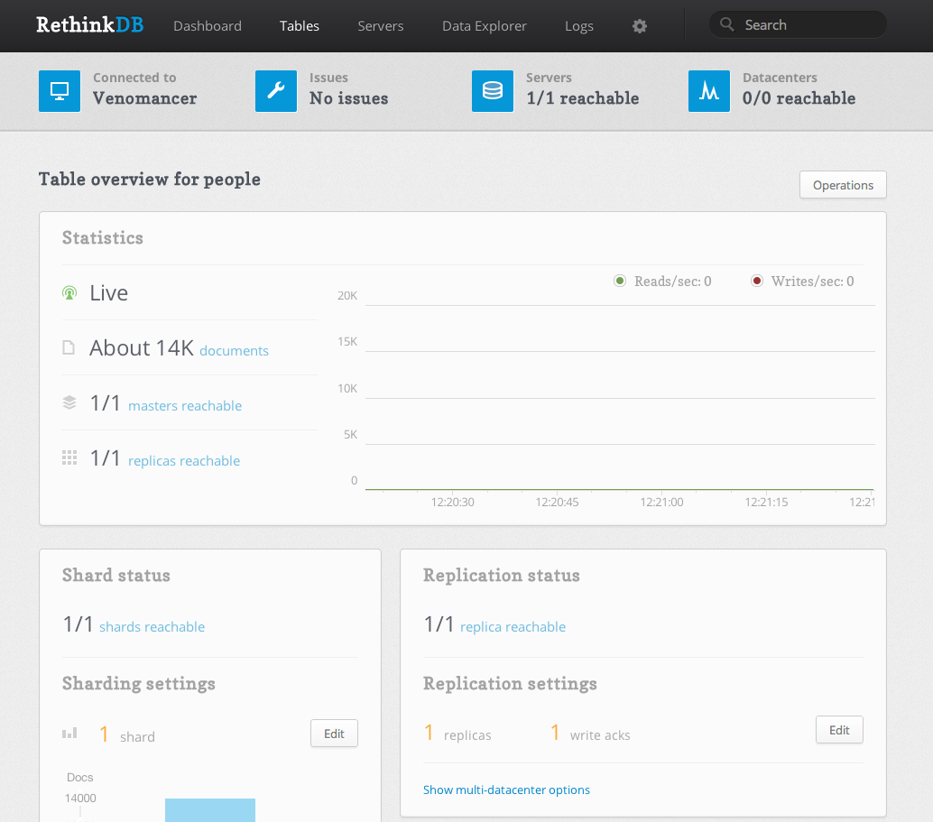 The totally awesome-looking rethinkdb admin interface